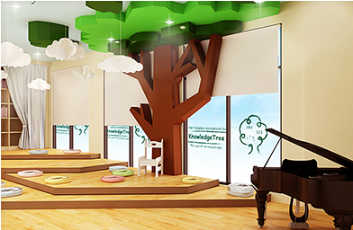 Knowledge Tree + Montessori Kindergarten, Plaza Arkadia Desa ParkCity