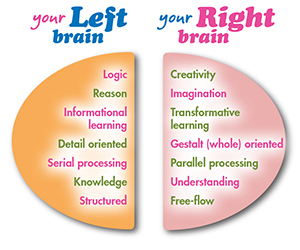 tweedlewink_left-brain-right-brain