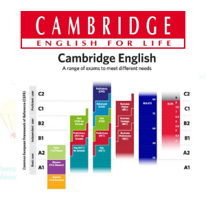 English Courses with CEFR Standards @ Cambridge English for Life