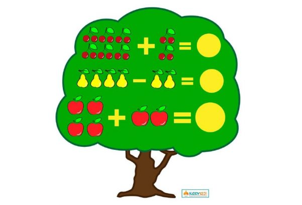 NUMBERS - How Many Fruits